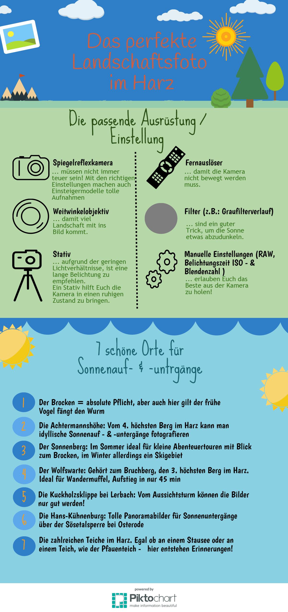 Infographik-landschaftsfotos-harz
